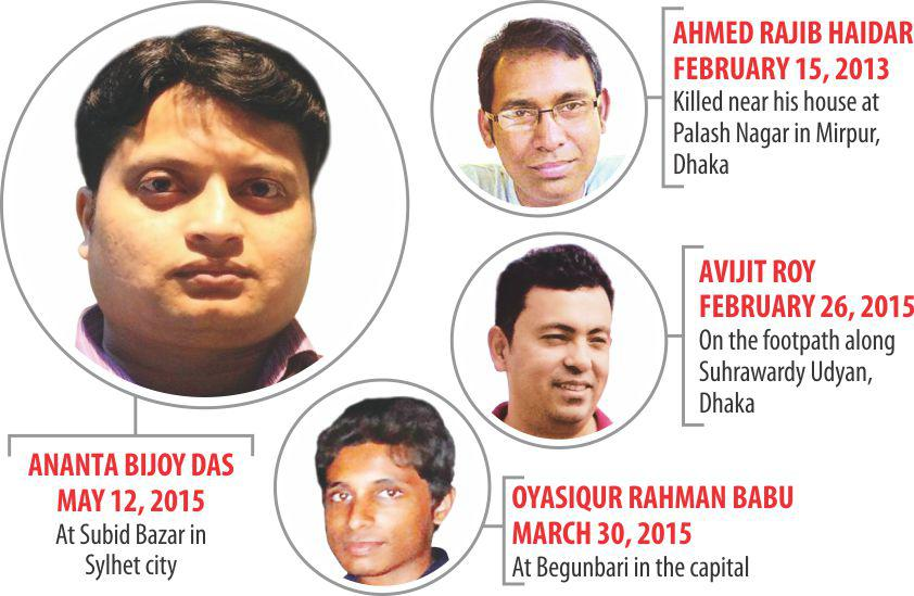 Bangladesh is not safe for bloggers
