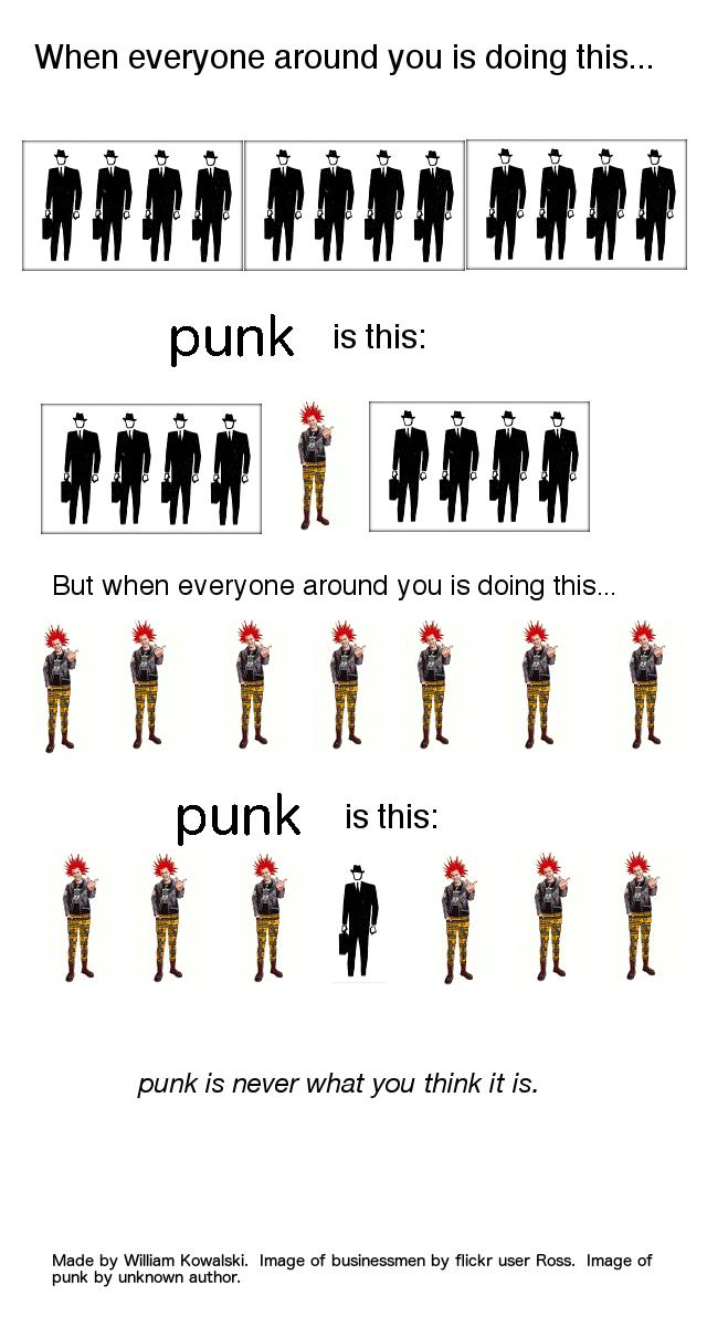 punk-infographic